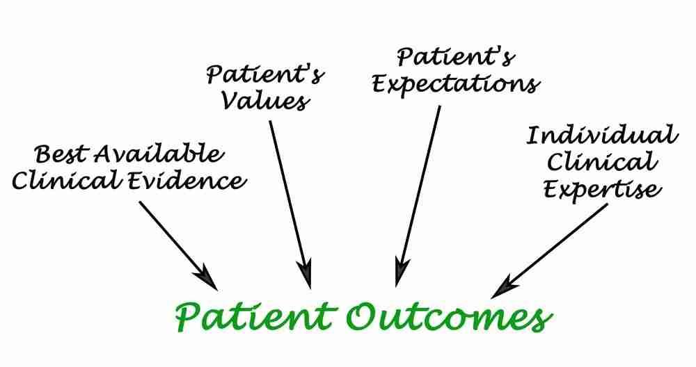 physician quality measurement program