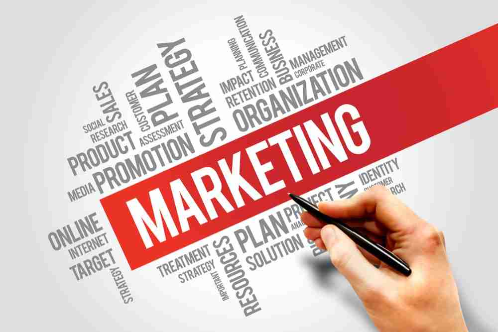 marketing word cloud graphic